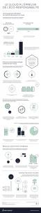 Cloud & RSE : le rapport des engagements éco-responsables et durables de 3DS OUTSCALE
